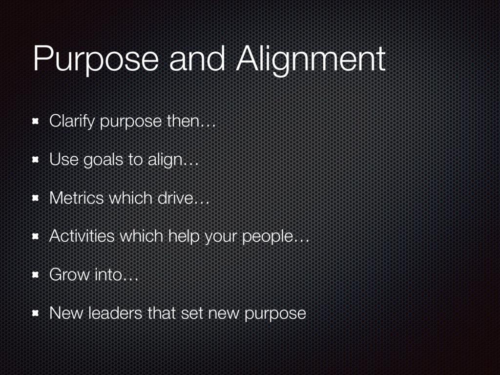Purpose and Alignment Clarify purpose then… Use...