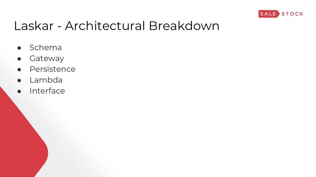 Laskar - Architectural Breakdown ● Schema ● Gat...