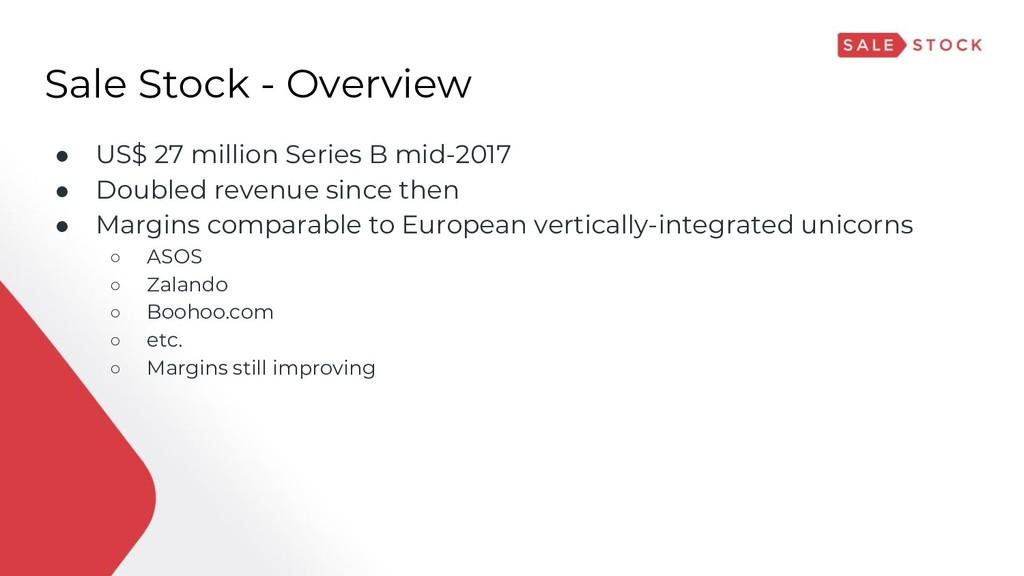 Sale Stock - Overview ● US$ 27 million Series B...