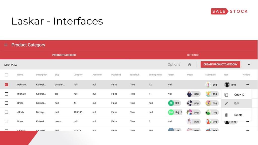 Laskar - Interfaces