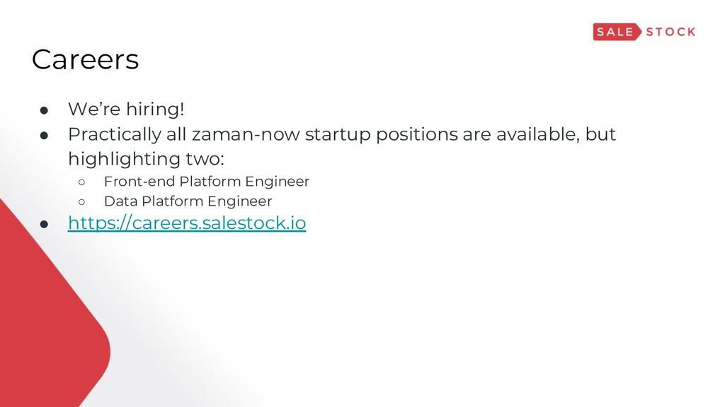 Careers ● We're hiring! ● Practically all zaman...