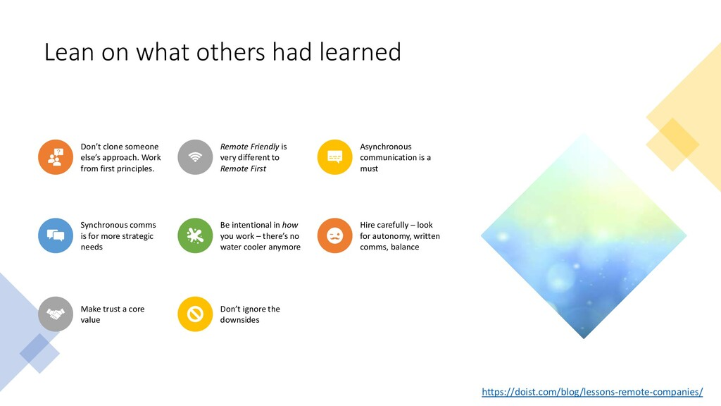 Lean on what others had learned https://doist.c...