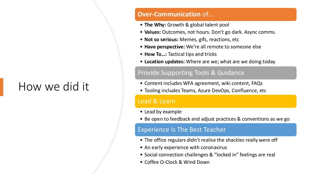 How we did it Over-Communication of… • The Why:...