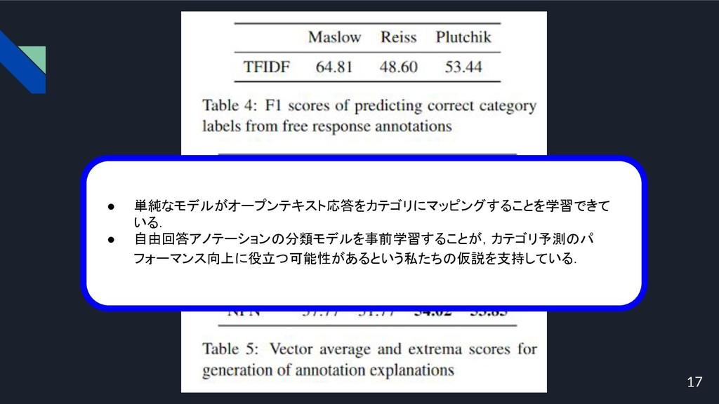 17 ● 単純なモデルがオープンテキスト応答をカテゴリにマッピングすることを学習できて いる....