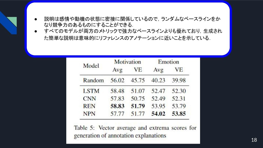 18 ● 説明は感情や動機の状態に密接に関係しているので,ランダムなベースラインをか なり競争...