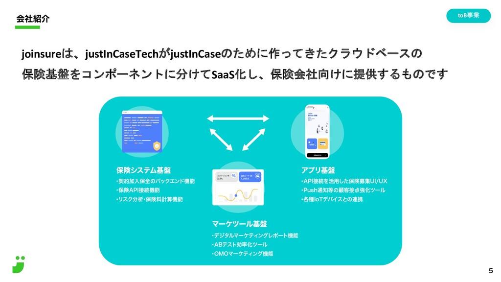 ձࣾհ toB事業 joinsureは、justInCaseTechがjustInCaseの...