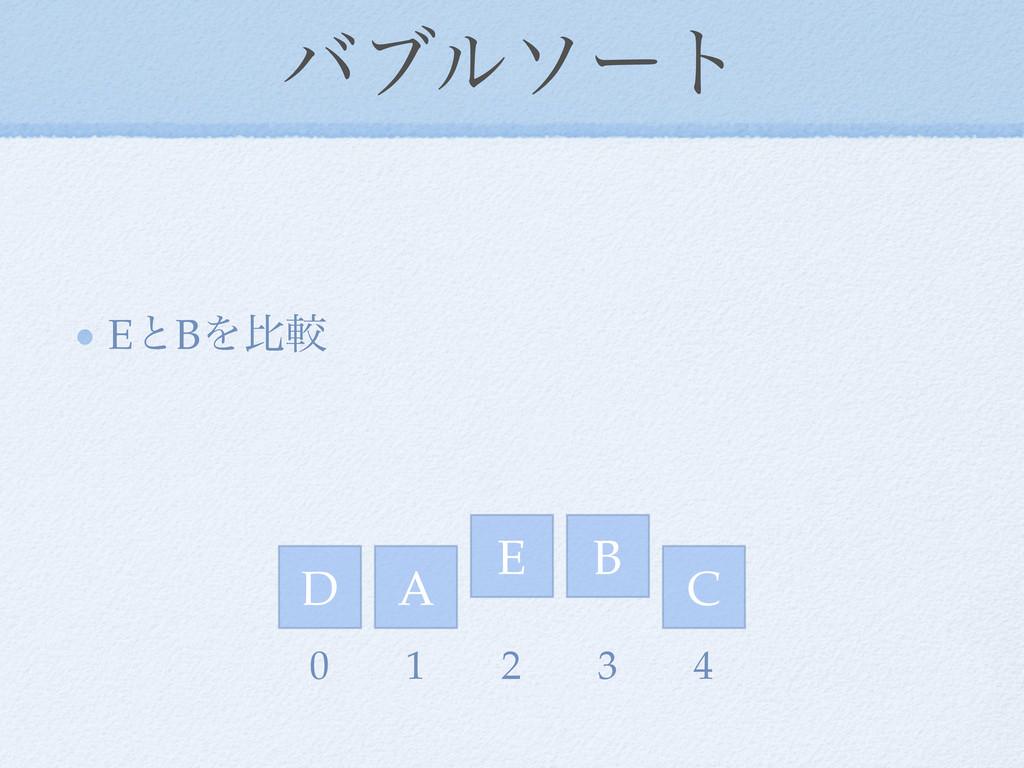 όϒϧιʔτ EͱBΛൺֱ D E A C B 0 1 2 3 4