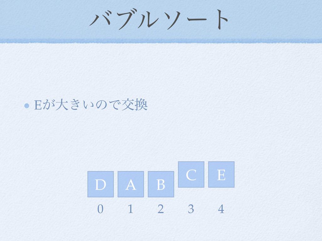 όϒϧιʔτ E͕େ͖͍ͷͰަ D E A C B 0 1 2 3 4