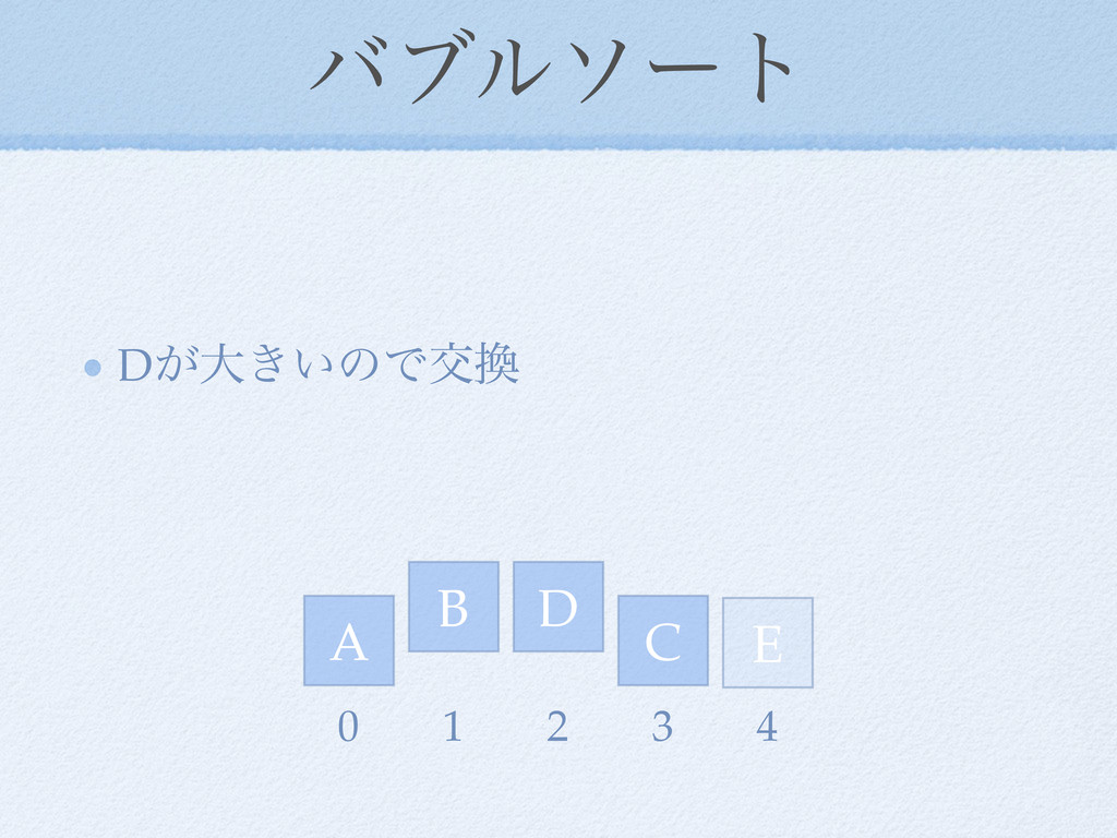 όϒϧιʔτ D͕େ͖͍ͷͰަ D E A C B 0 1 2 3 4