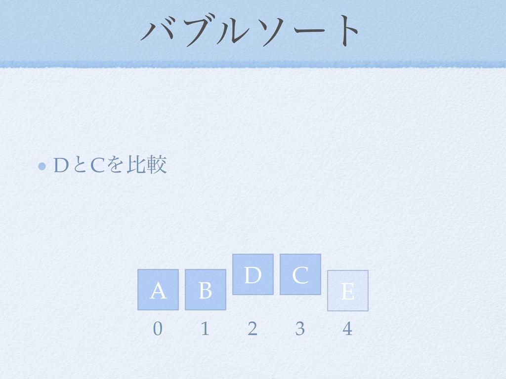 όϒϧιʔτ DͱCΛൺֱ D E A C B 0 1 2 3 4