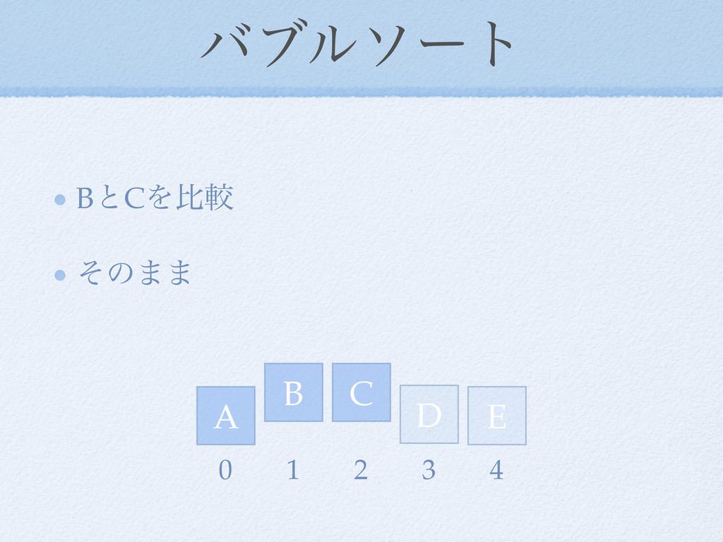 όϒϧιʔτ BͱCΛൺֱ ͦͷ·· D E A C B 0 1 2 3 4