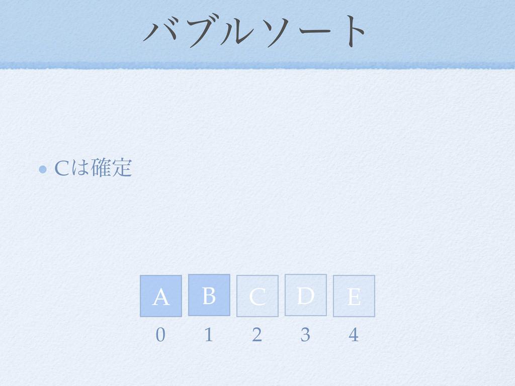 όϒϧιʔτ C֬ఆ D E A C B 0 1 2 3 4