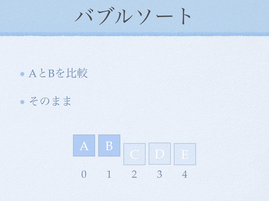 όϒϧιʔτ AͱBΛൺֱ ͦͷ·· D E A C B 0 1 2 3 4