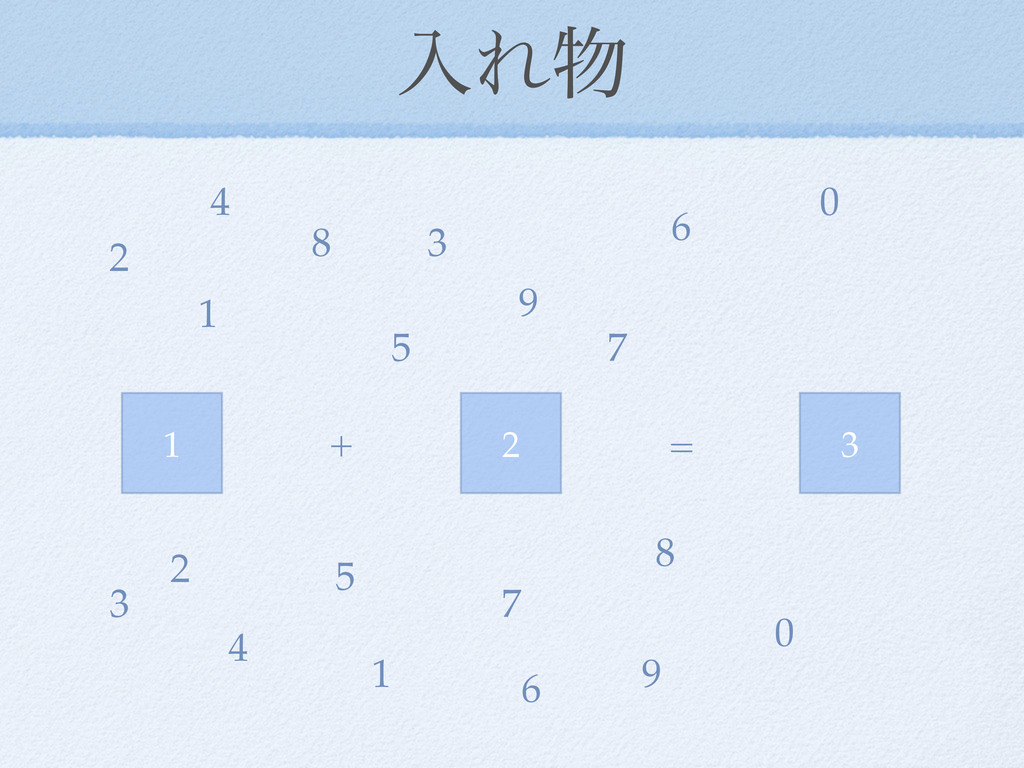 ೖΕ 1 2 3 + = 1 2 3 4 5 6 7 8 9 0 1 2 3 4 5 6 7...