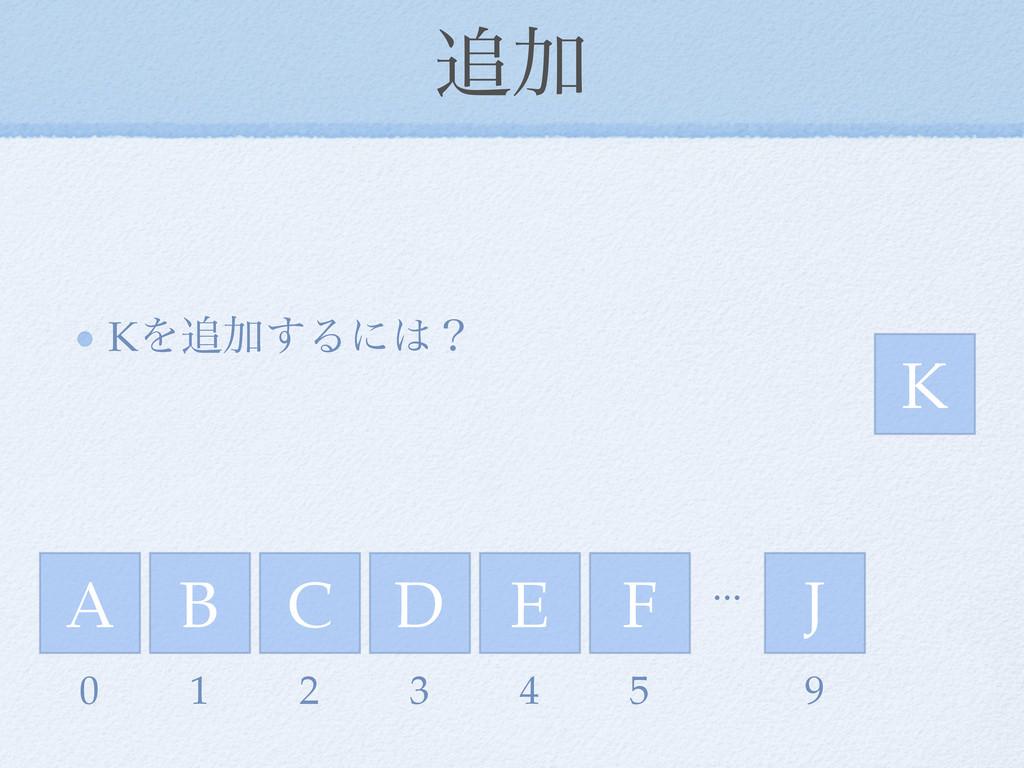 Ճ KΛՃ͢Δʹʁ A B C E D F J ... 0 1 2 3 4 5 9 K