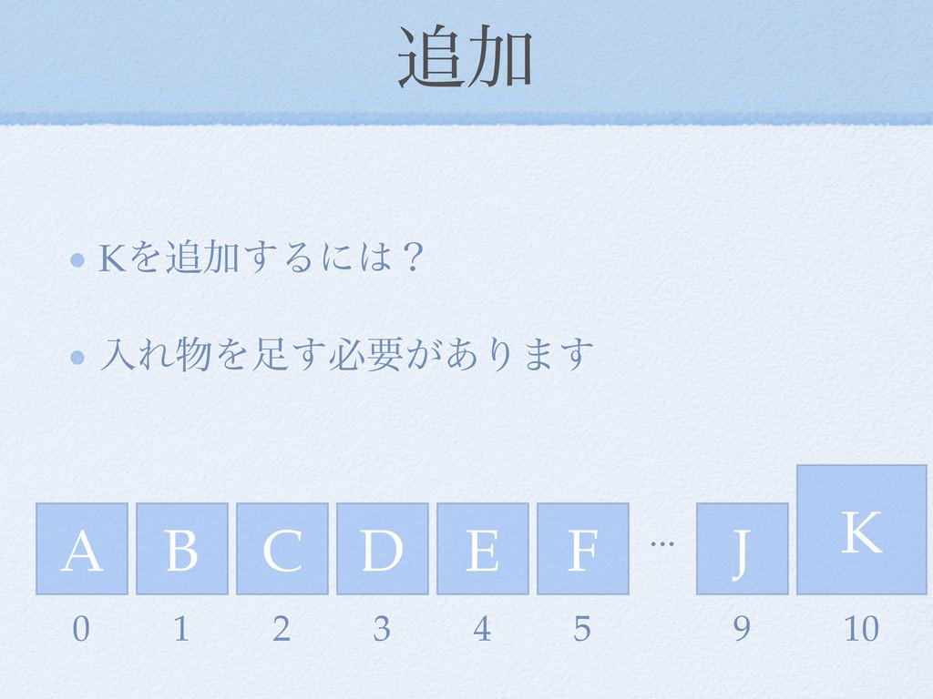 Ճ KΛՃ͢Δʹʁ ೖΕΛ͢ඞཁ͕͋Γ·͢ A B C E D F J ... 0 ...