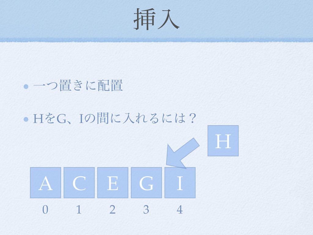 ૠೖ Ұͭஔ͖ʹஔ HΛGɺIͷؒʹೖΕΔʹʁ A C E I G 0 1 2 3 4 H