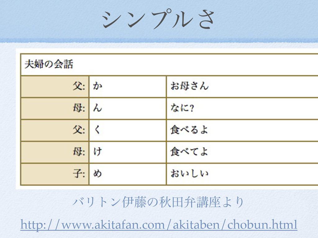 γϯϓϧ͞ http://www.akitafan.com/akitaben/chobun.h...