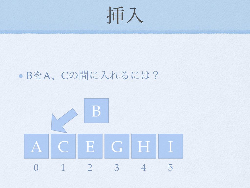 ૠೖ BΛAɺCͷؒʹೖΕΔʹʁ A C E I G 0 1 2 3 4 H 5 B