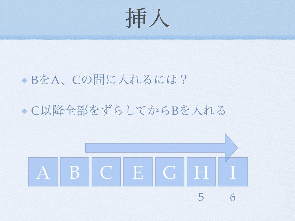 ૠೖ BΛAɺCͷؒʹೖΕΔʹʁ CҎ߱શ෦ΛͣΒ͔ͯ͠ΒBΛೖΕΔ A C E I G H...