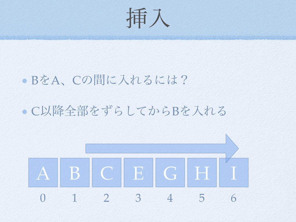 ૠೖ BΛAɺCͷؒʹೖΕΔʹʁ CҎ߱શ෦ΛͣΒ͔ͯ͠ΒBΛೖΕΔ A C E I G 0...