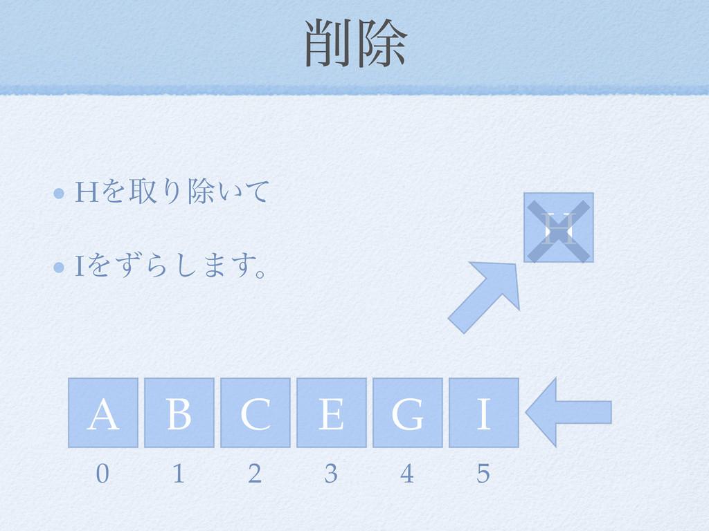 আ HΛऔΓআ͍ͯ IΛͣΒ͠·͢ɻ A C E I G 0 1 2 3 4 H 5 B ×