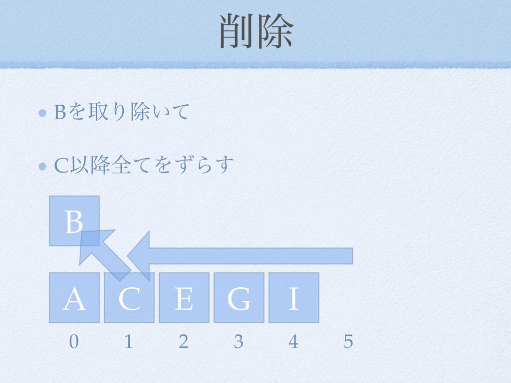 আ BΛऔΓআ͍ͯ CҎ߱શͯΛͣΒ͢ A C E I G 0 1 2 3 4 5 B