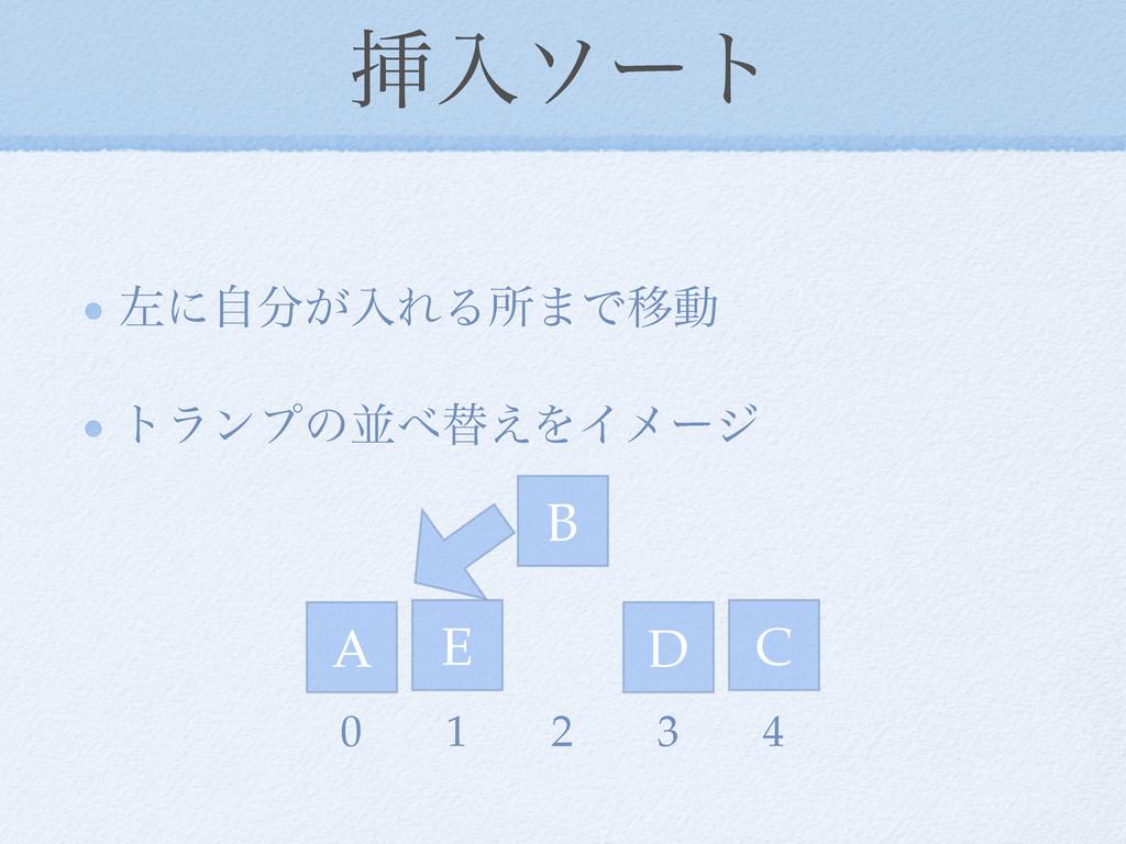 ૠೖιʔτ ࠨʹ͕ࣗೖΕΔॴ·ͰҠಈ τϥϯϓͷฒସ͑ΛΠϝʔδ D E A C B 0 ...