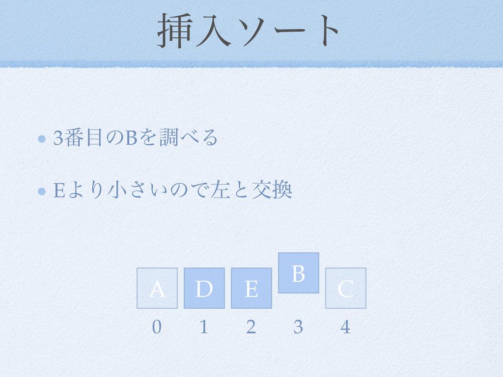 ૠೖιʔτ 3൪ͷBΛௐΔ EΑΓখ͍͞ͷͰࠨͱަ D E A C B 0 1 2 3 4