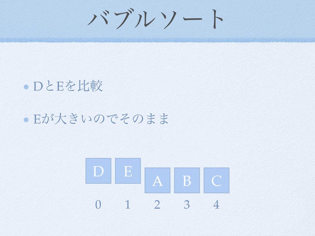 όϒϧιʔτ DͱEΛൺֱ E͕େ͖͍ͷͰͦͷ·· D E A C B 0 1 2 3 4