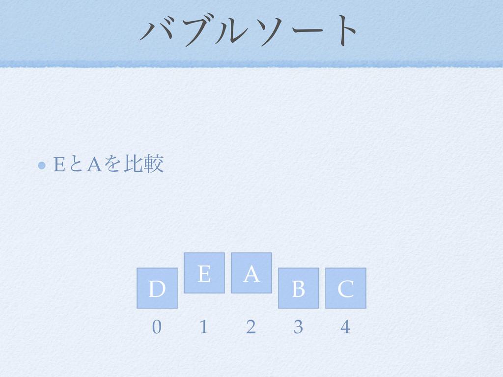 όϒϧιʔτ EͱAΛൺֱ D E A C B 0 1 2 3 4