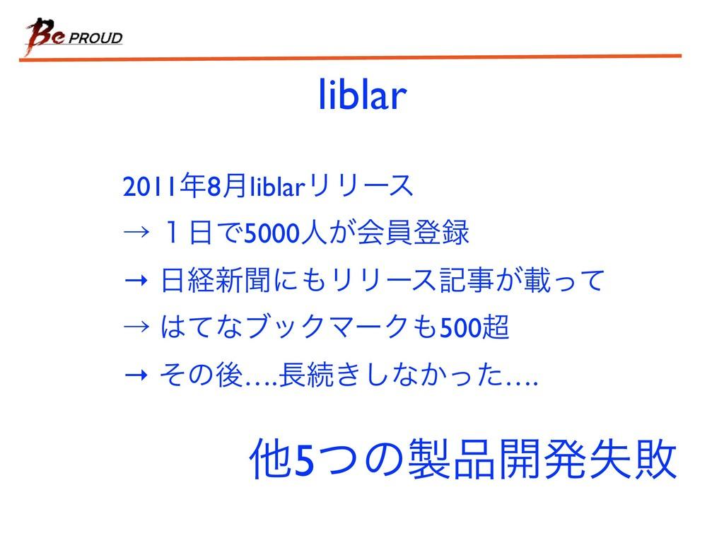liblar 20118݄liblarϦϦʔε ˠ ̍Ͱ5000ਓ͕ձһొ → ܦ৽...