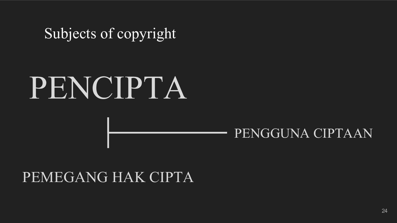Subjects of copyright 24 PENCIPTA PEMEGANG HAK ...