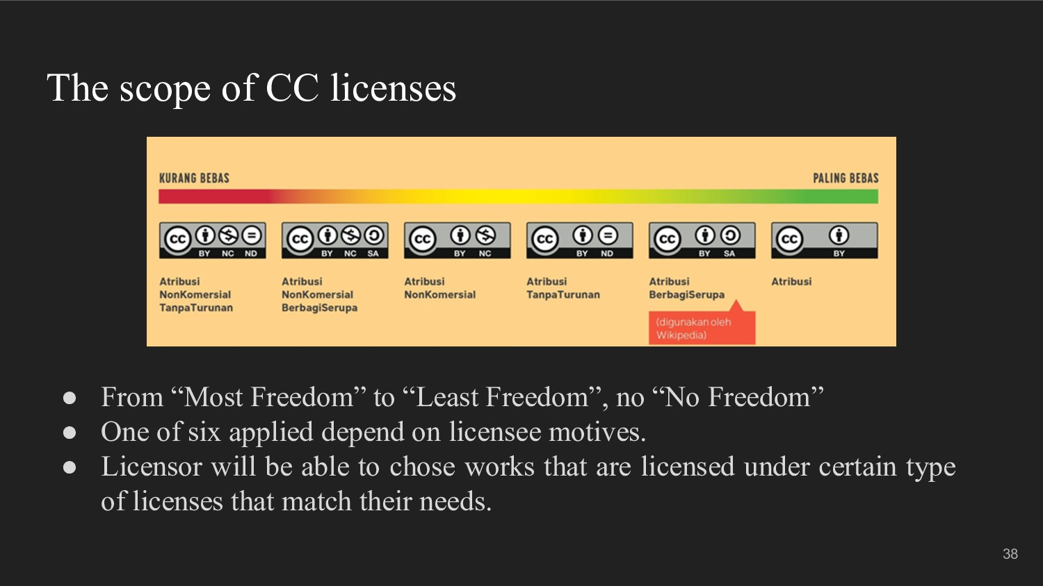"""● From """"Most Freedom"""" to """"Least Freedom"""", no """"N..."""