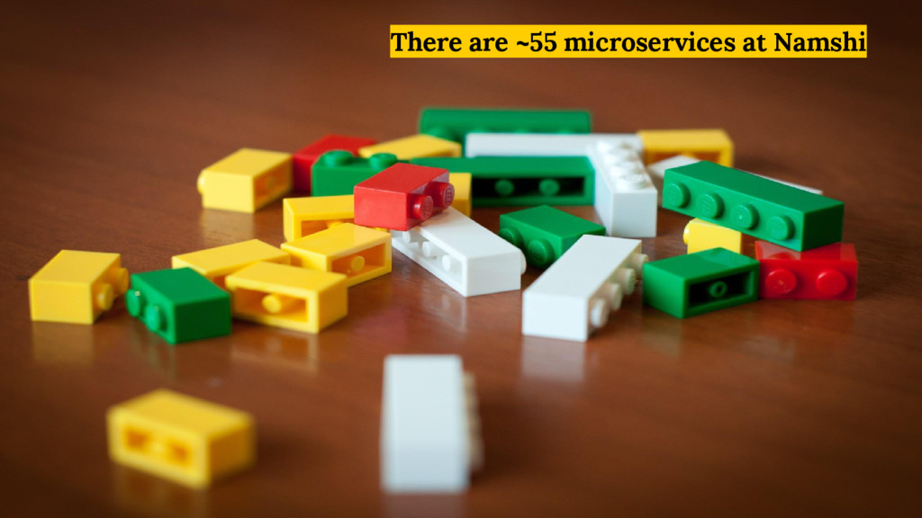 There are ~55 microservices at Namshi