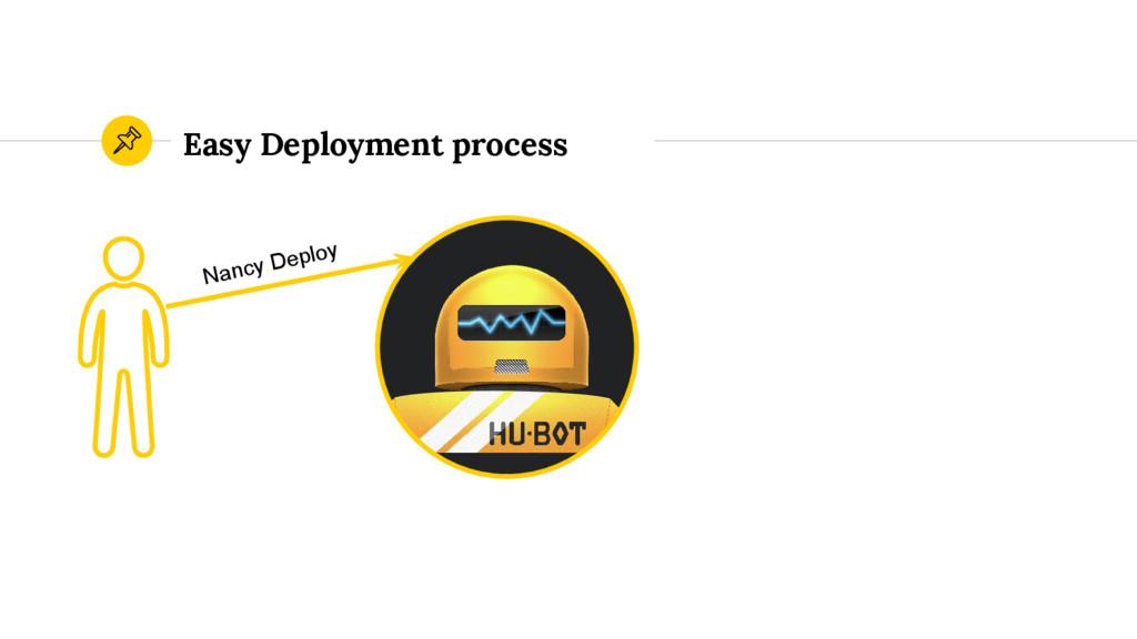 Easy Deployment process Nancy Deploy