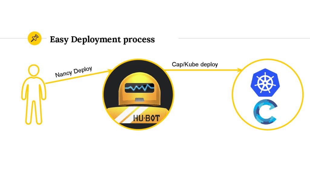 Easy Deployment process Nancy Deploy Cap/Kube d...
