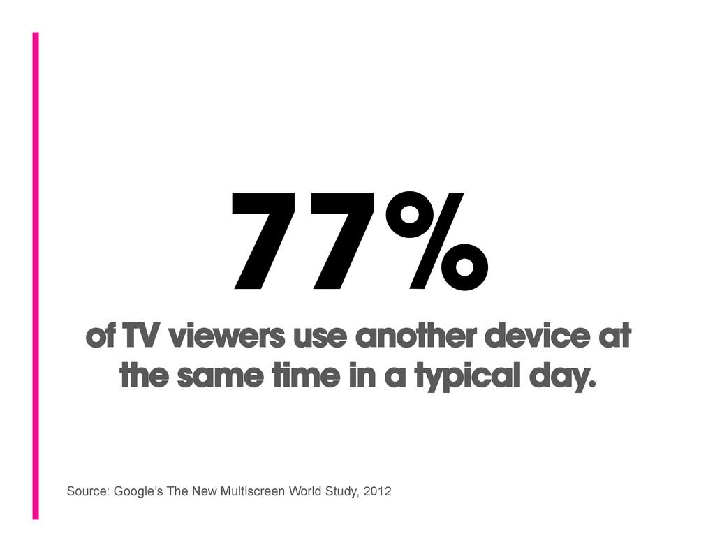Source: Google's The New Multiscreen World Stud...