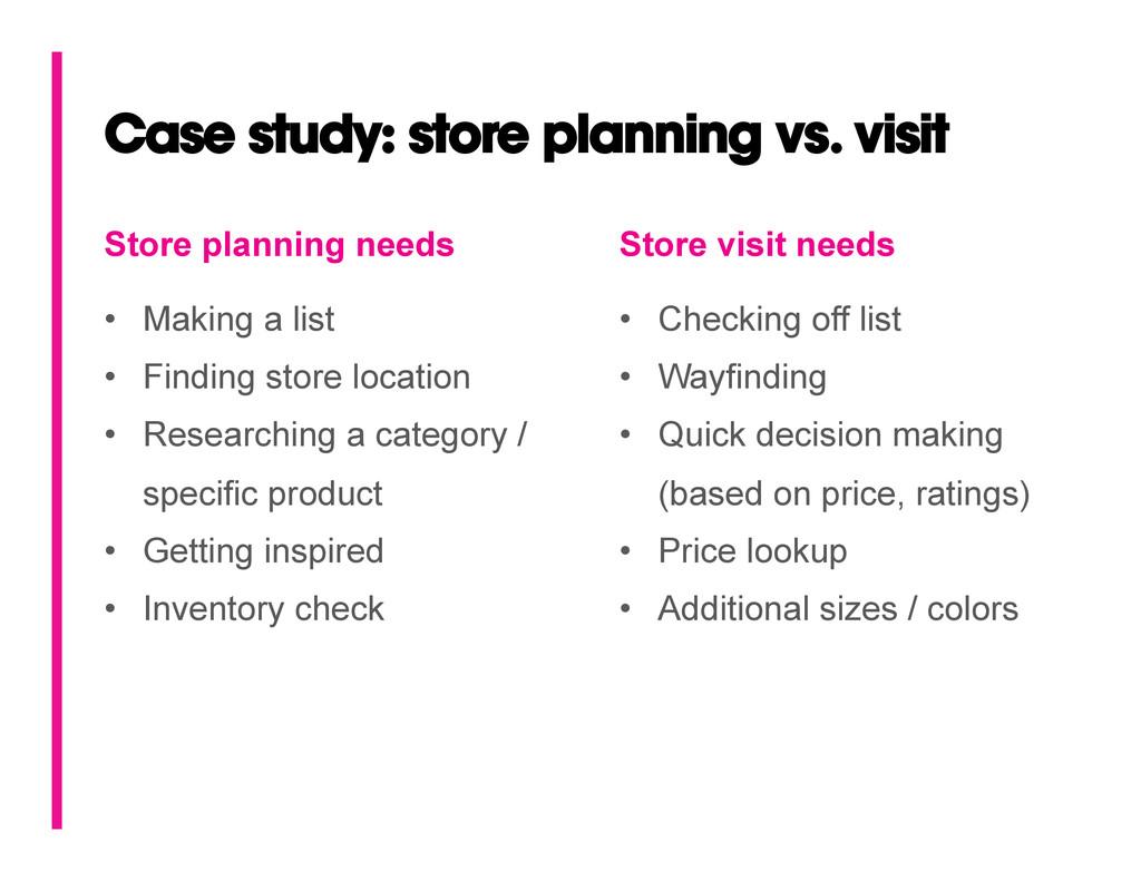 Case study: store planning vs. visit Store plan...
