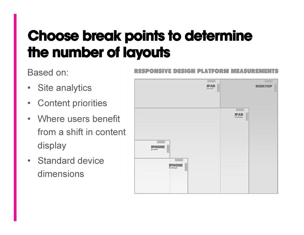 Based on: • Site analytics • Content prioriti...