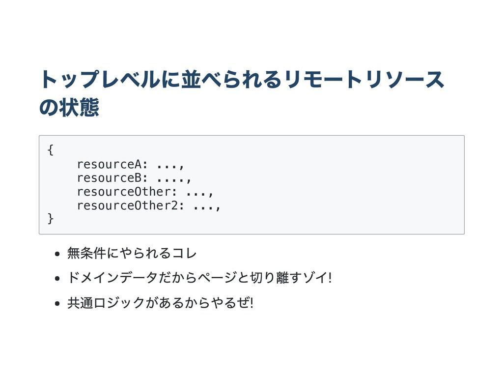 トップレベルに並べられるリモートリソース の状態 { resourceA: ..., reso...