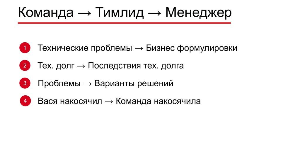 Команда → Тимлид → Менеджер 1 Технические пробл...
