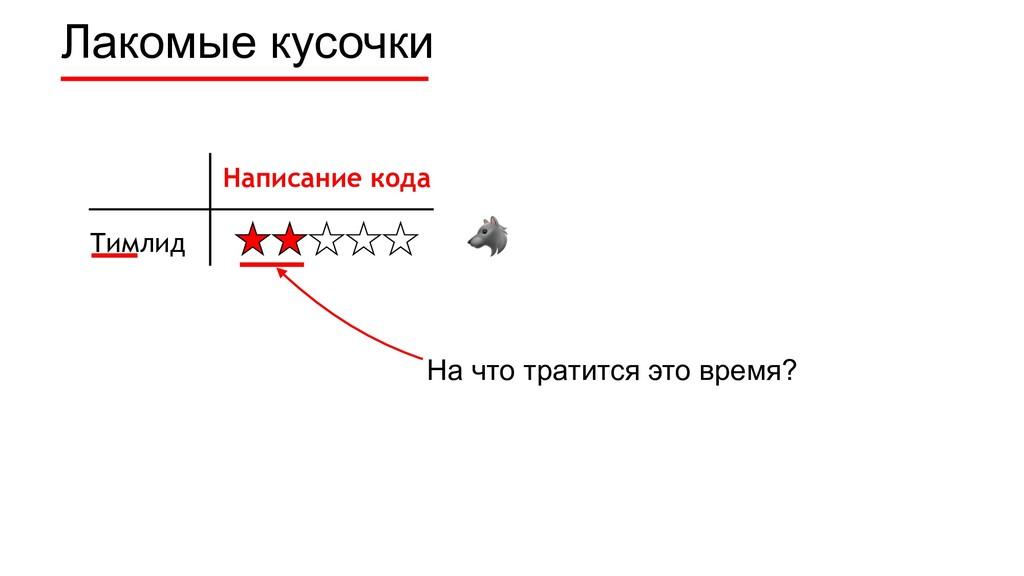 Лакомые кусочки Написание кода Тимлид На что тр...