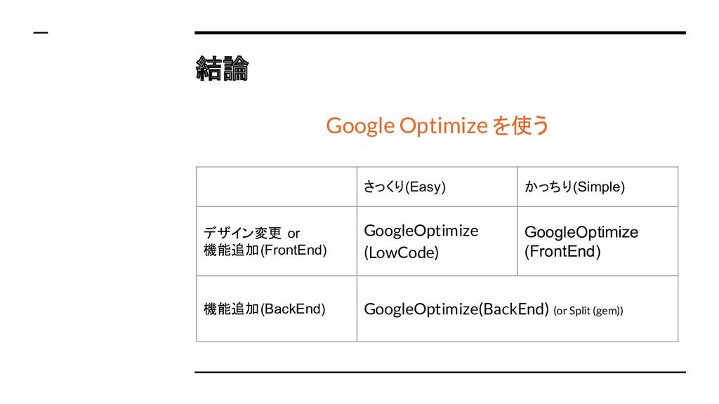 結論 さっくり(Easy) かっちり(Simple) デザイン変更 or 機能追加(Front...