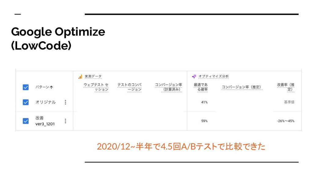 Google Optimize (LowCode) 2020/12~半年で4.5回A/Bテスト...