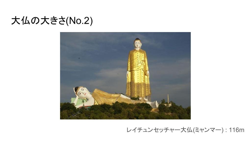大仏の大きさ(No.2) レイチュンセッチャー大仏(ミャンマー) : 116m