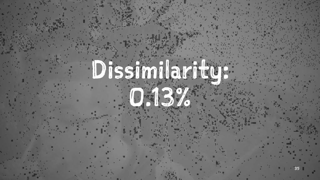Dissimilarity: 0.13% 35