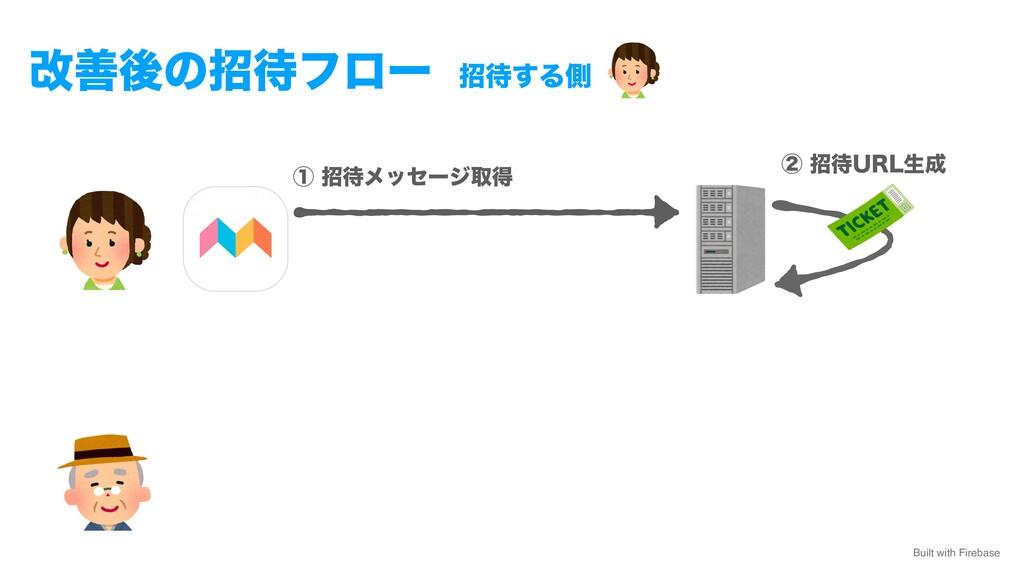 ᶃটϝοηʔδऔಘ ᶄট63-ੜ Built with Firebase վળޙͷট...
