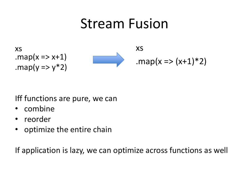 Stream Fusion xs .map(x => x+1) .map(y => y*2) ...