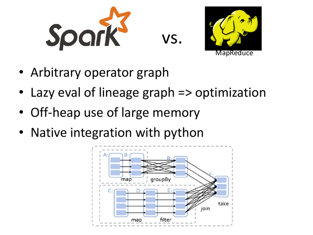 vs. • Arbitrary operator graph • Lazy eval of l...